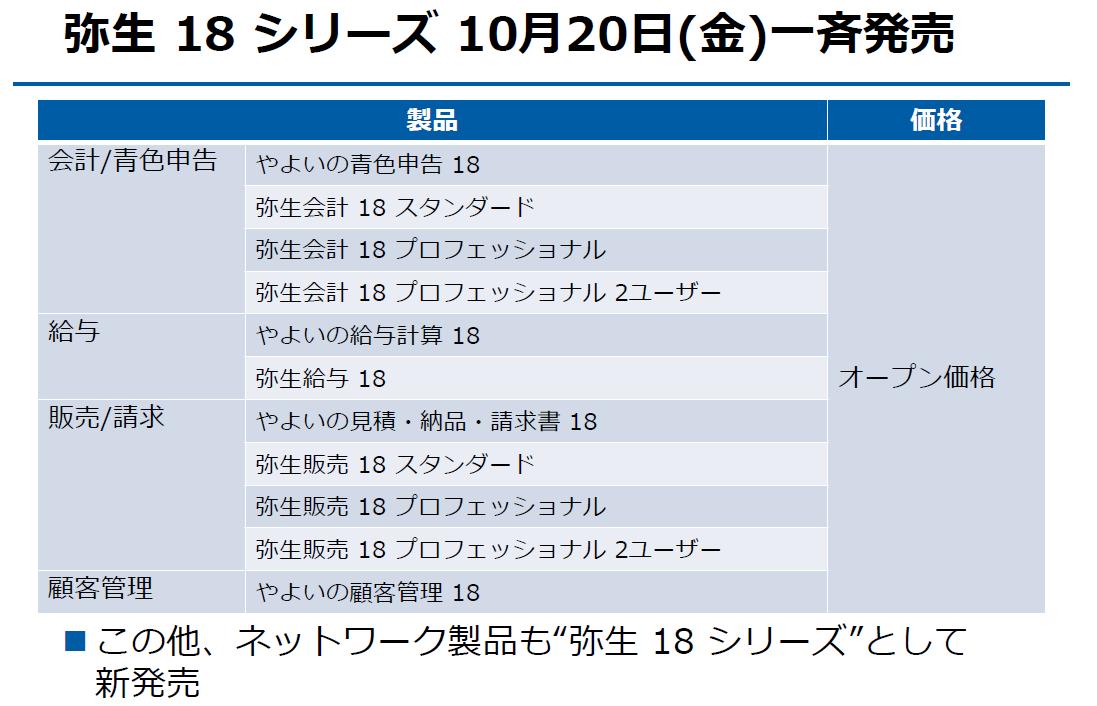 弥生18シリーズラインナップ