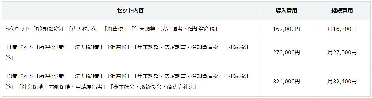 ASK会計塾_実務トレーニングセット内容