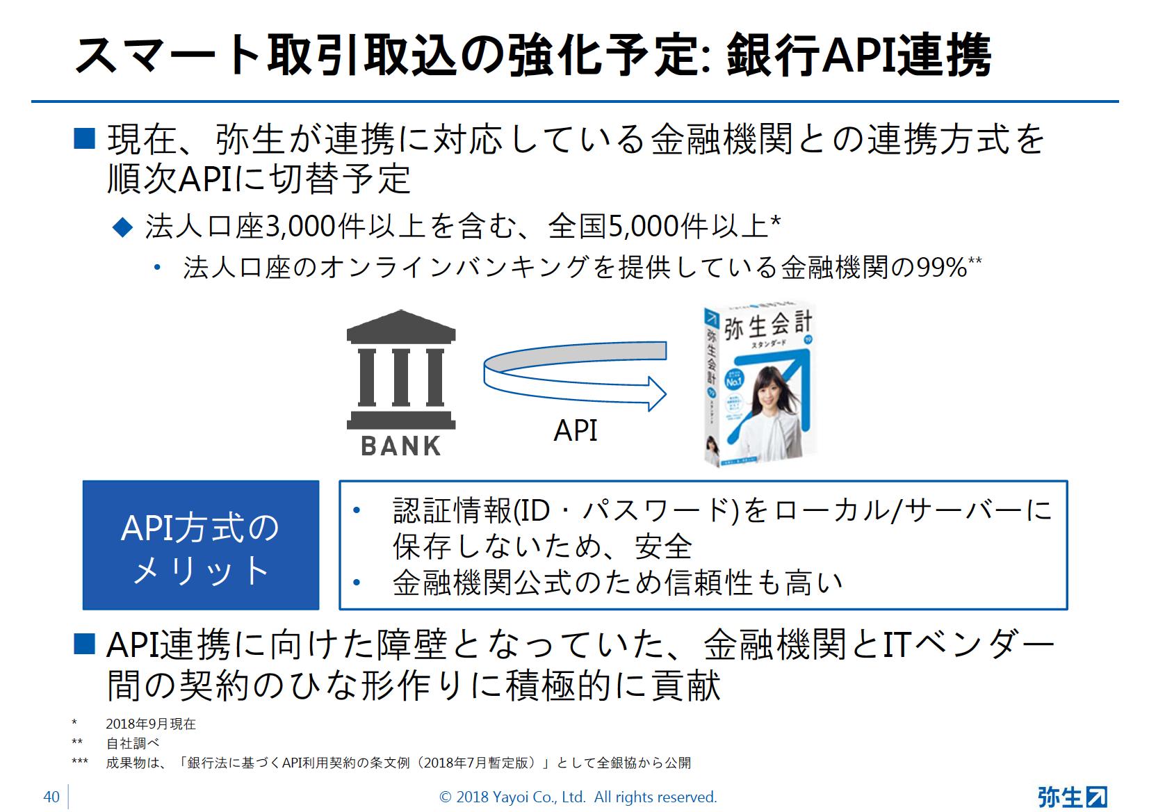 弥生19シリーズ新製品発表会スライド