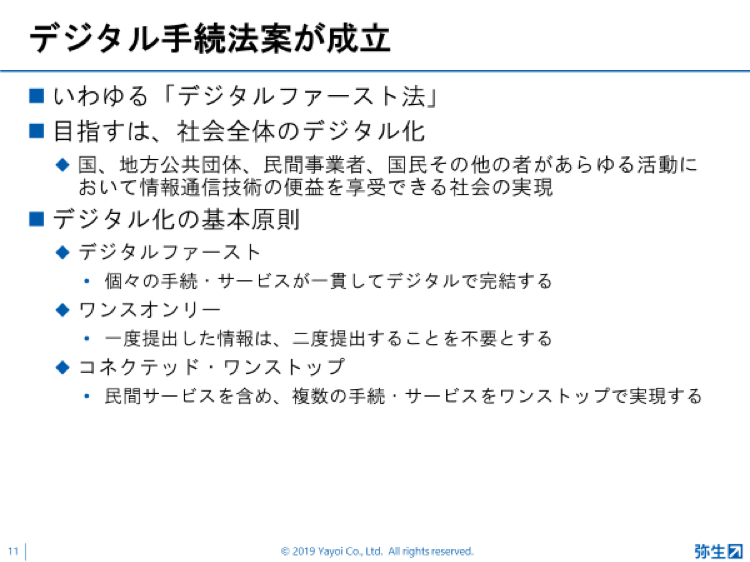 弥生PAPカンファレンス2019_デジタル手続き法案