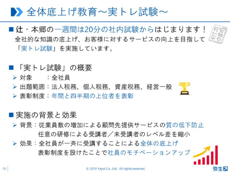弥生PAPカンファレンス2019_実トレ