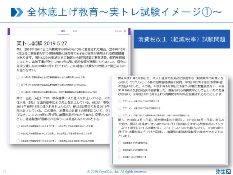 弥生PAPカンファレンス2019_実トレ試験イメージ
