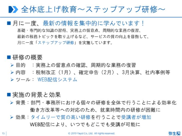 弥生PAPカンファレンス2019_ステップアップ研修