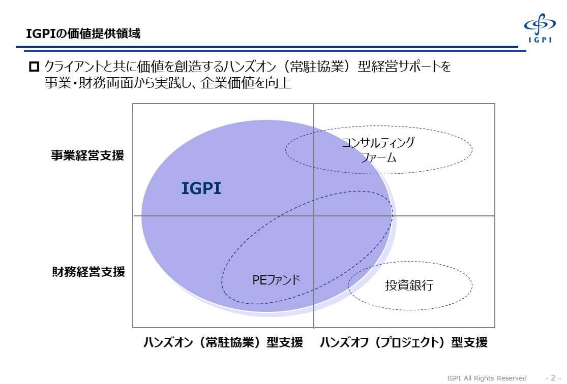 中島亮介氏 株式会社経営共創基盤(IGPI)マネジャー/公認会計士 IGPIの価値提供領域