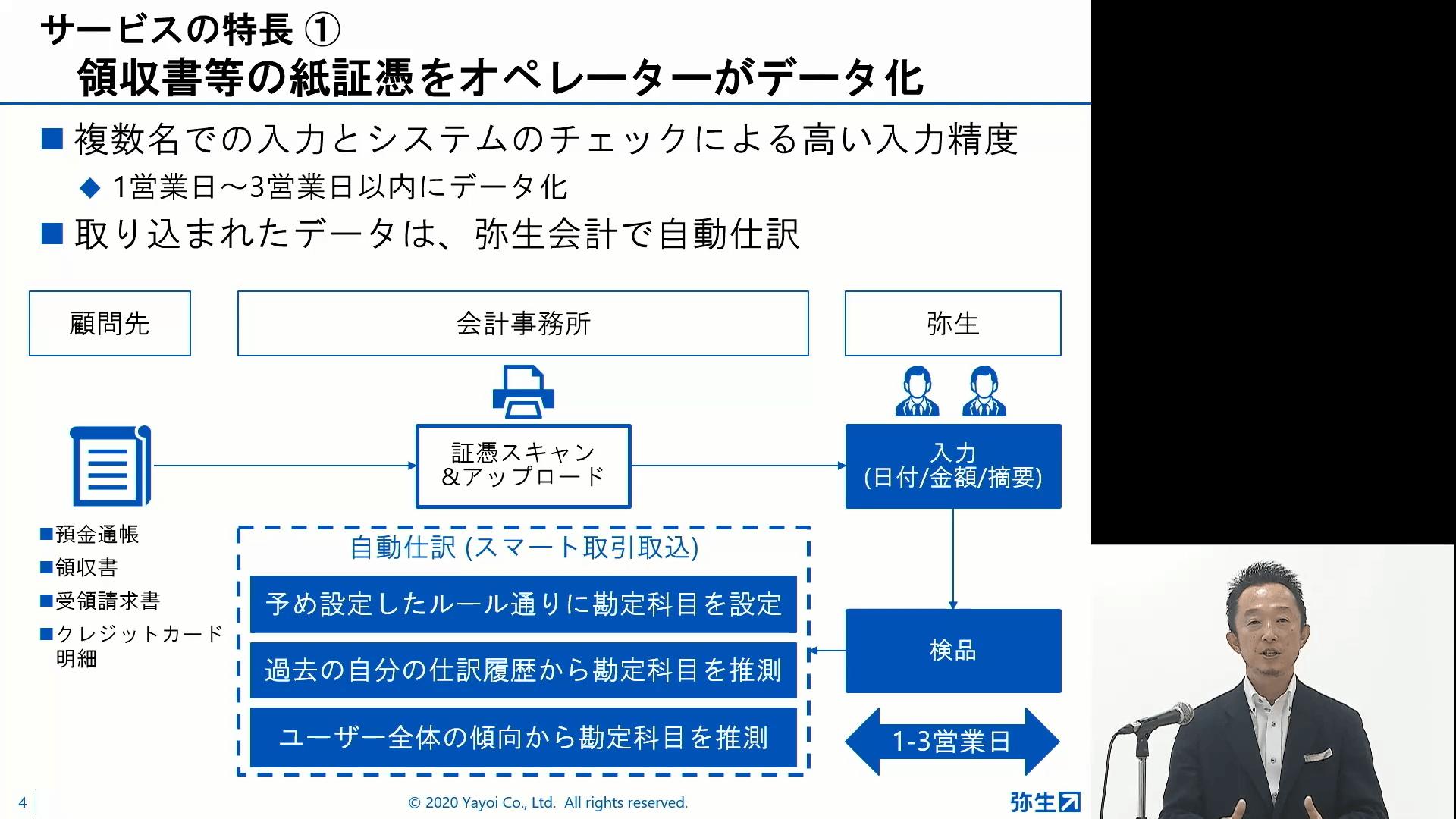 弥生PAPカンファレンス2020秋 弥生の記帳代行支援サービス
