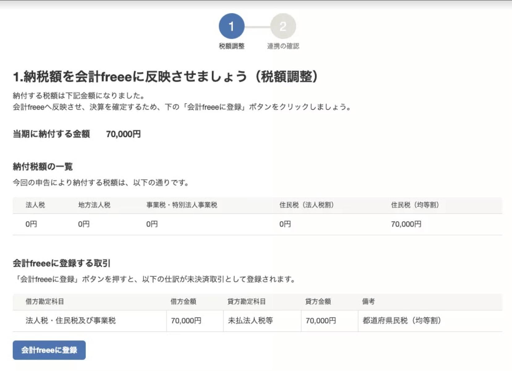 スモール法人向けセルフ申告ソフト『申告freee』イベントレポート_