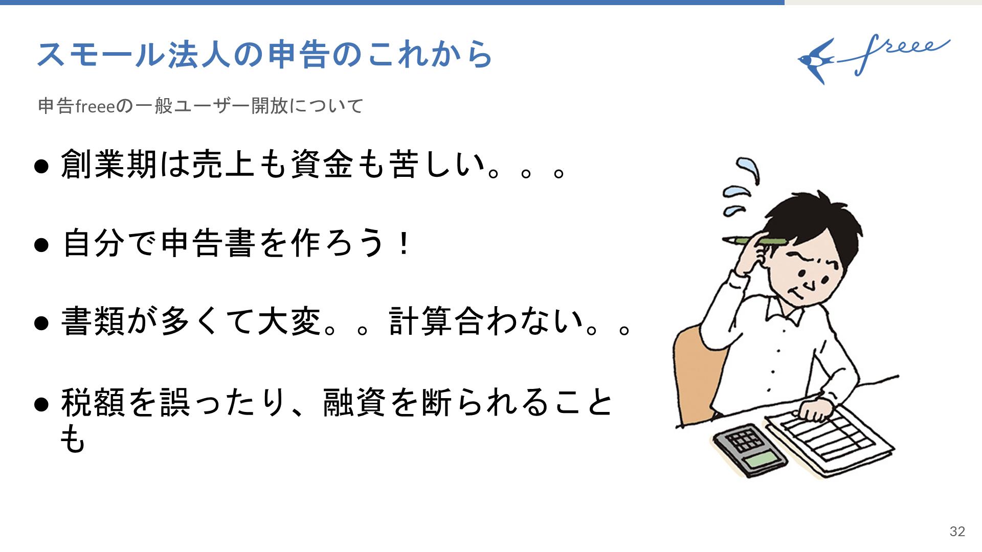 スモール法人向けセルフ申告ソフト『申告freee』イベントレポート
